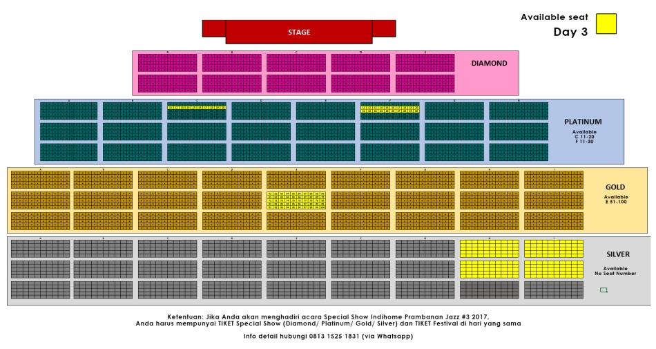 seat prambanan D3